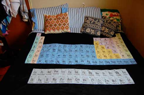periodic-table-duvet