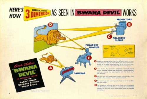 Bwana Devil how it works 3D